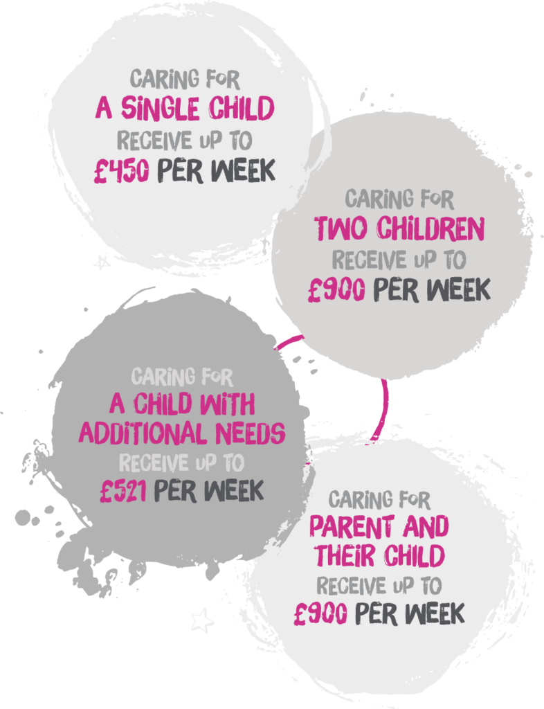 How Much Do Foster Parents Get Paid? Our foster carer pay is competitive. Here are examples of our fostering allowances
